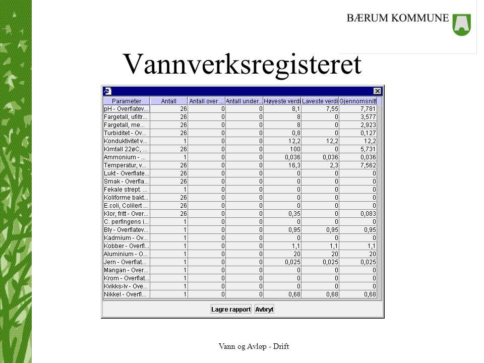 Vann og Avløp - Drift Andre Systemer •Bergen kommune VKIS (VannkvalitetsInfomasjonsSystem) •System for registrering på laboratoriet, data direkte tilgjengelig for saksbehandlere og driftsoperatører –Enkle tilpassede skjermbilder for registrering av data og uttak av rapporter laget i Visual Basic –Rapporter presenteres i Excel –Ane Gjesdal, Bergen Kommune –EDB Business Consulting