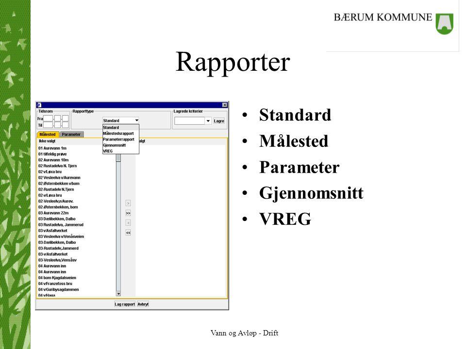 Vann og Avløp - Drift Standard rapport