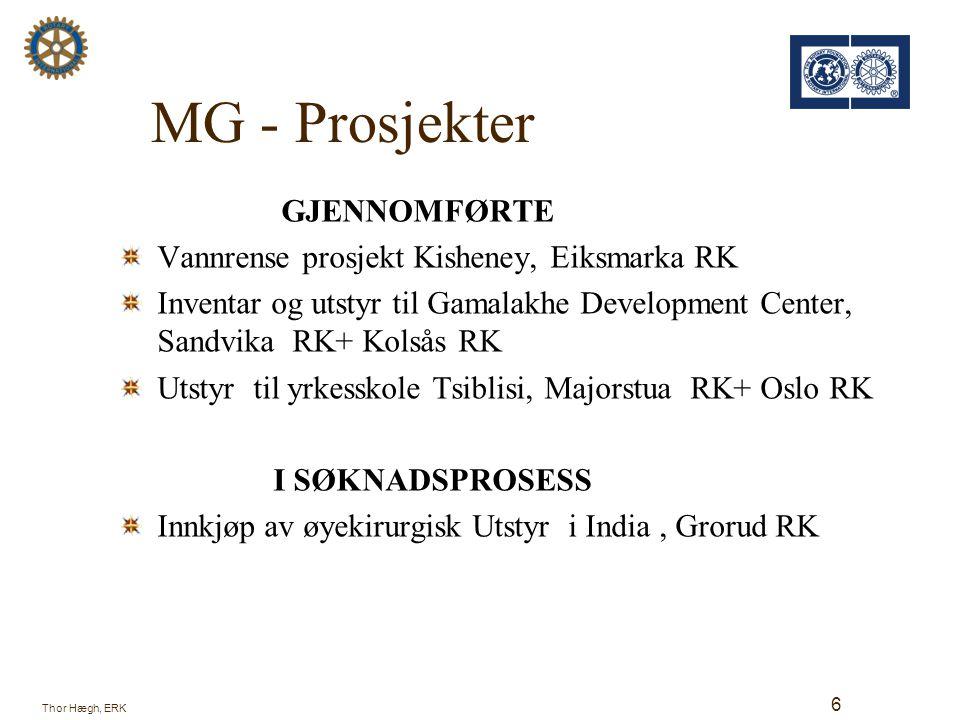 Eiksmarka RK - Kisheney, Uganda Bygging og igangsetting av vannrenseanlegg Thor Hægh, ERK 7 Søknad sendt TRF des.