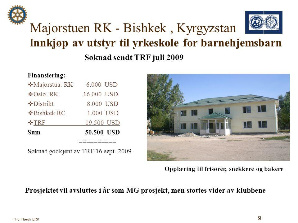 District Simlified Grant 2 prosjekter gjennomført i 2010 5 Søknader i 2011 Thor Hægh, ERK 10