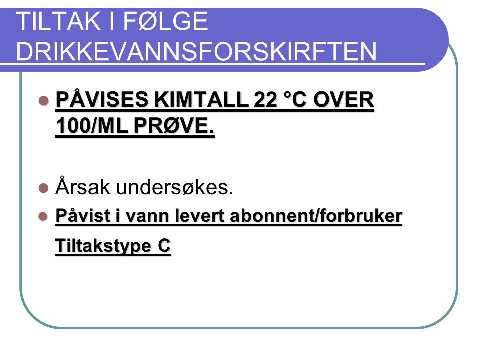 TILTAK I FØLGE DRIKKEVANNSFORSKIRFTEN  PÅVISES KIMTALL 22 °C OVER 100/ML PRØVE.  Årsak undersøkes.  Påvist i vann levert abonnent/forbruker Tiltaks