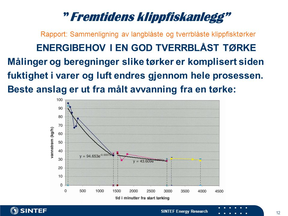 """SINTEF Energy Research 12 """"Fremtidens klippfiskanlegg"""" Rapport: Sammenligning av langblåste og tverrblåste klippfisktørker ENERGIBEHOV I EN GOD TVERRB"""