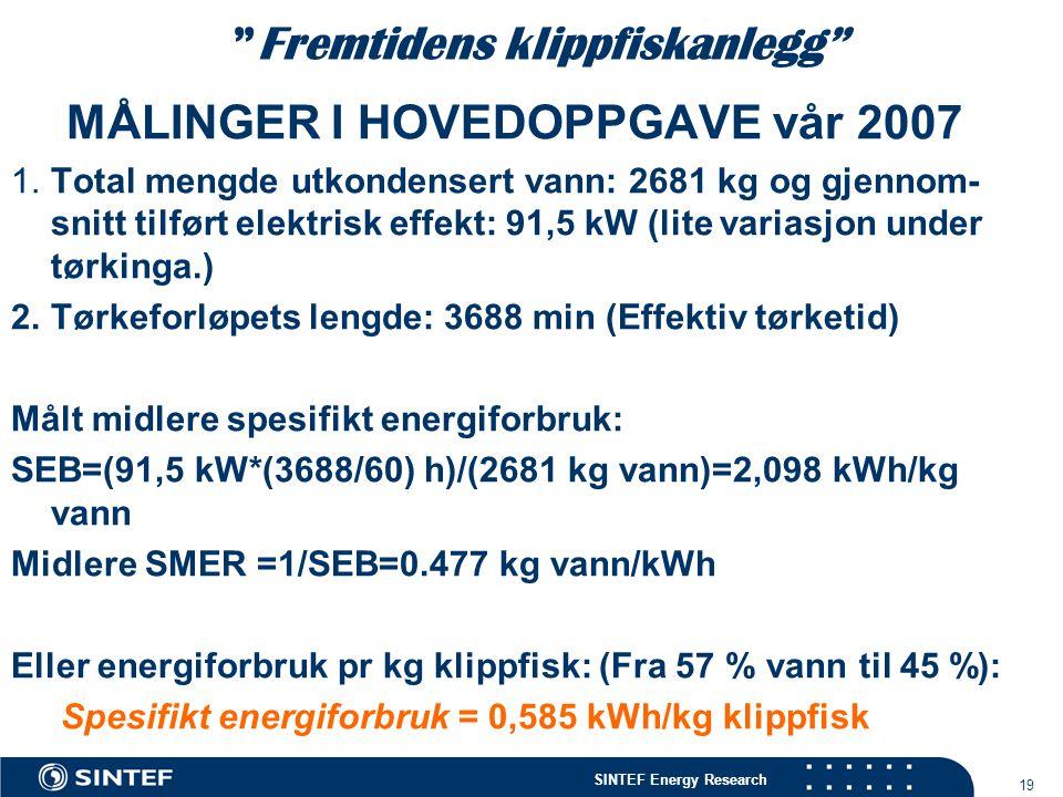 """SINTEF Energy Research 19 """"Fremtidens klippfiskanlegg"""" MÅLINGER I HOVEDOPPGAVE vår 2007 1.Total mengde utkondensert vann: 2681 kg og gjennom- snitt ti"""