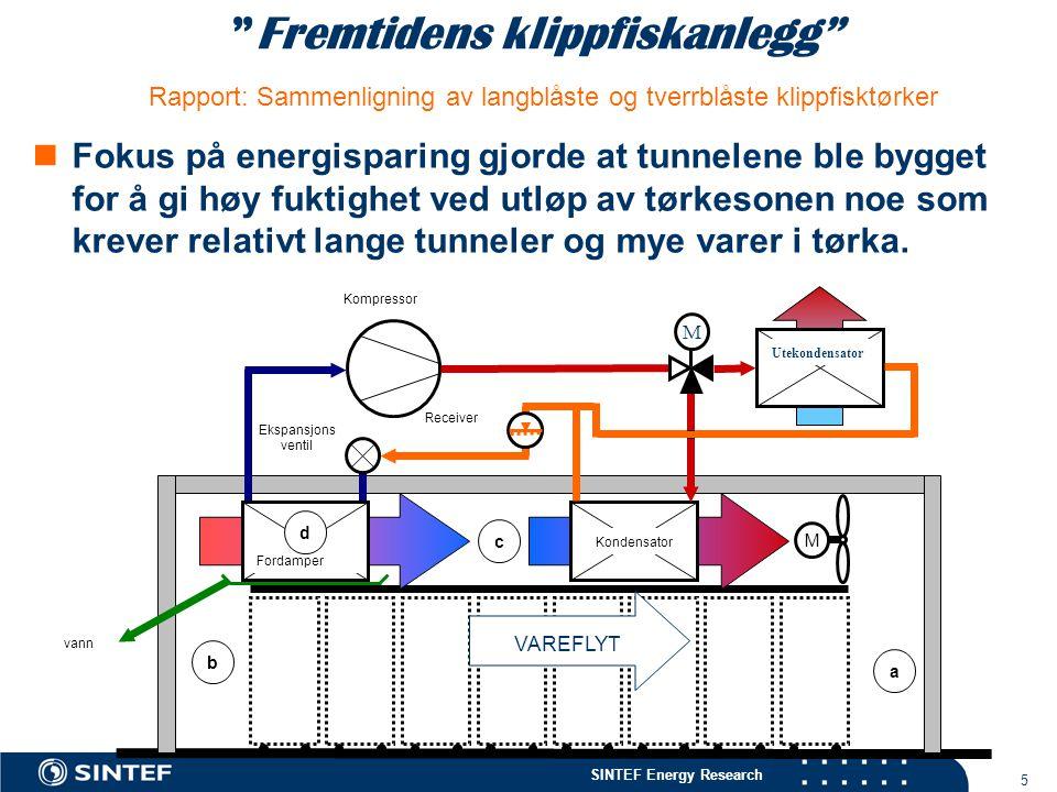 """SINTEF Energy Research 5 """"Fremtidens klippfiskanlegg"""" Rapport: Sammenligning av langblåste og tverrblåste klippfisktørker  Fokus på energisparing gjo"""