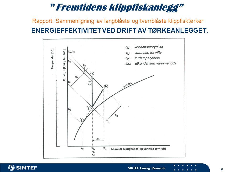 """SINTEF Energy Research 6 """"Fremtidens klippfiskanlegg"""" Rapport: Sammenligning av langblåste og tverrblåste klippfisktørker ENERGIEFFEKTIVITET VED DRIFT"""