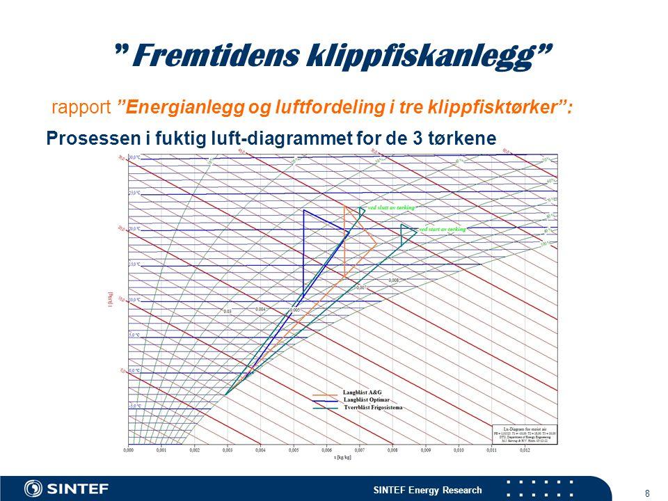 """SINTEF Energy Research 8 """"Fremtidens klippfiskanlegg"""" Prosessen i fuktig luft-diagrammet for de 3 tørkene rapport """"Energianlegg og luftfordeling i tre"""