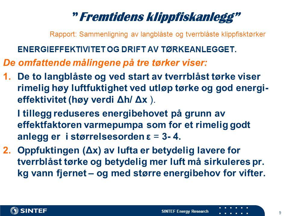 """SINTEF Energy Research 9 """"Fremtidens klippfiskanlegg"""" Rapport: Sammenligning av langblåste og tverrblåste klippfisktørker ENERGIEFFEKTIVITET OG DRIFT"""