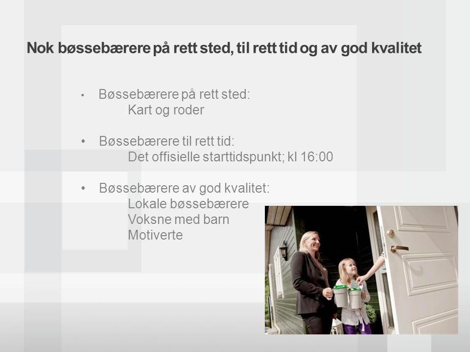 KJERNEN I TV-AKSJONEN Full bøssebærerdekning FAL/BAL RK DK Menighetene Betalt kampanje NRK Lag, foreninger, organisasjo ner Kirken Næringsliv / utfordring KN SentraltPR Skole- opplegg