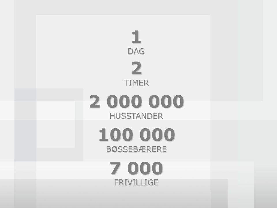 1 DAG 2 TIMER 2 000 000 HUSSTANDER 100 000 BØSSEBÆRERE 7 000 FRIVILLIGE