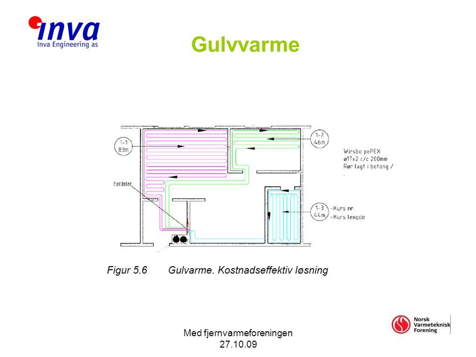 Med fjernvarmeforeningen 27.10.09 Gulvvarme