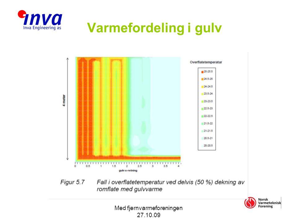 Med fjernvarmeforeningen 27.10.09 Varmefordeling i gulv