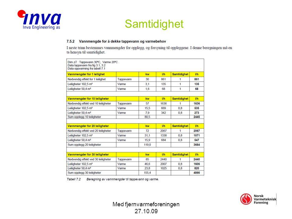 Med fjernvarmeforeningen 27.10.09 Samtidighet