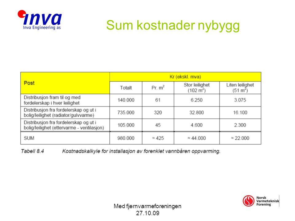 Med fjernvarmeforeningen 27.10.09 Sum kostnader nybygg
