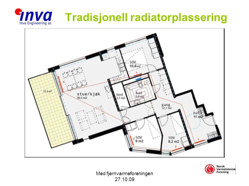 Med fjernvarmeforeningen 27.10.09 Tradisjonell radiatorplassering
