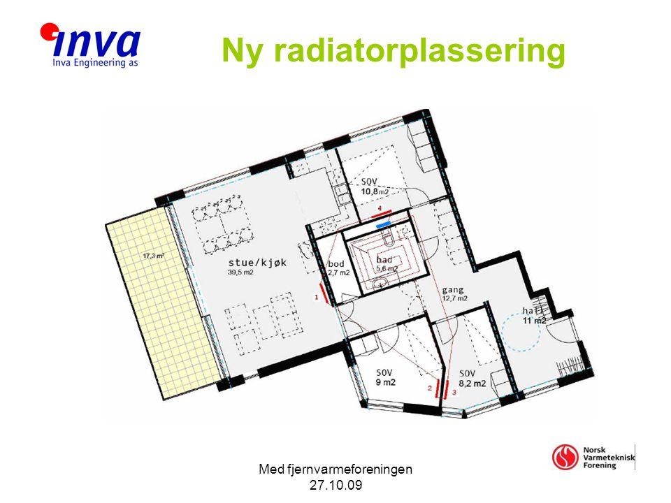 Med fjernvarmeforeningen 27.10.09 Ny radiatorplassering