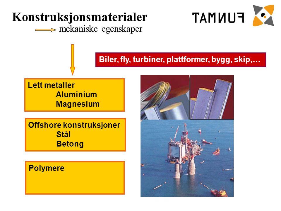 Konstruksjonsmaterialer Lett metaller Aluminium Magnesium Offshore konstruksjoner Stål Betong Biler, fly, turbiner, plattformer, bygg, skip,… Polymere mekaniske egenskaper
