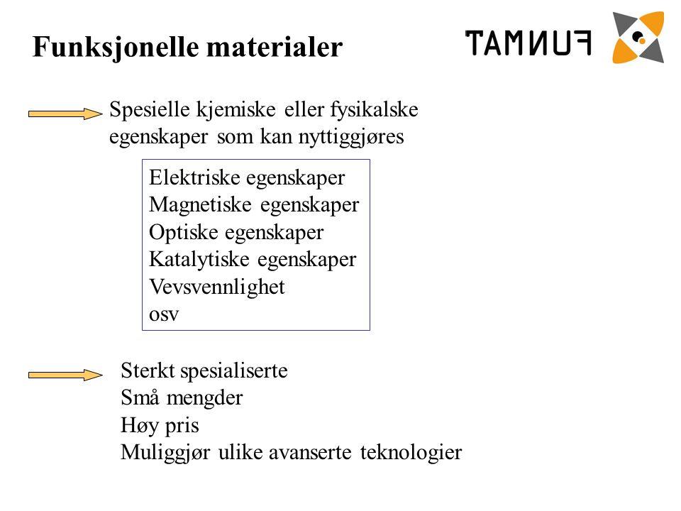 Funksjonelle materialer Spesielle kjemiske eller fysikalske egenskaper som kan nyttiggjøres Elektriske egenskaper Magnetiske egenskaper Optiske egenskaper Katalytiske egenskaper Vevsvennlighet osv Sterkt spesialiserte Små mengder Høy pris Muliggjør ulike avanserte teknologier