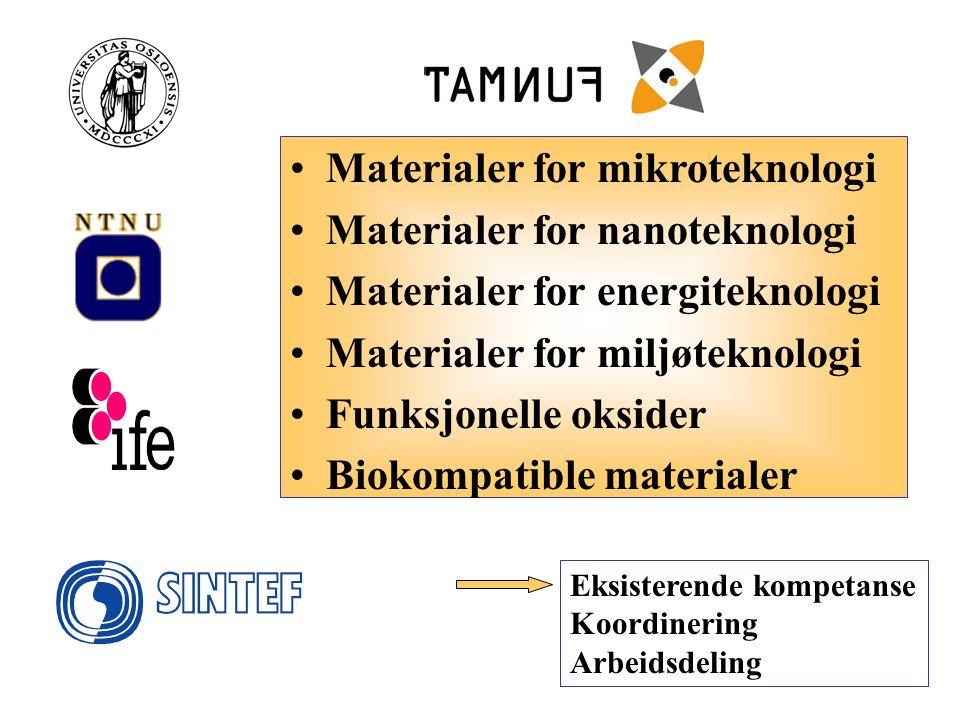 FUNMAT Strategisk, forpliktende, integrert samarbeid innen FUNksjonelle MATerialer og nanoteknologi koordinering, arbeidsdeling Universitetet i Oslo; NTNU SINTEF og Institutt for energiteknikk Relatert til tematiske satsninger i Forskningsmeldingen: Grunnforskning; IKT; energi og miljø; medisin og helse Materialer for Mikro- og nanoteknologi; Energiteknologi; Miljøteknologi Funksjonelle oksider; Biokompatible materialer 40 - 185 MNOK/år