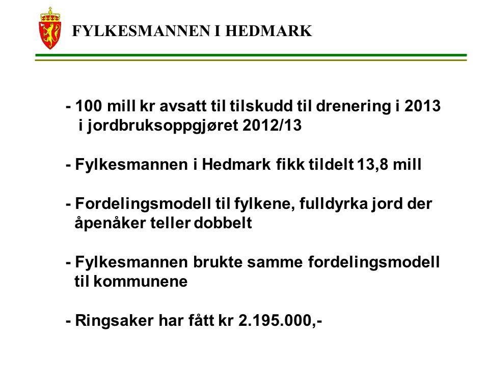 FYLKESMANNEN I HEDMARK - 100 mill kr avsatt til tilskudd til drenering i 2013 i jordbruksoppgjøret 2012/13 - Fylkesmannen i Hedmark fikk tildelt 13,8 mill - Fordelingsmodell til fylkene, fulldyrka jord der åpenåker teller dobbelt - Fylkesmannen brukte samme fordelingsmodell til kommunene - Ringsaker har fått kr 2.195.000,-