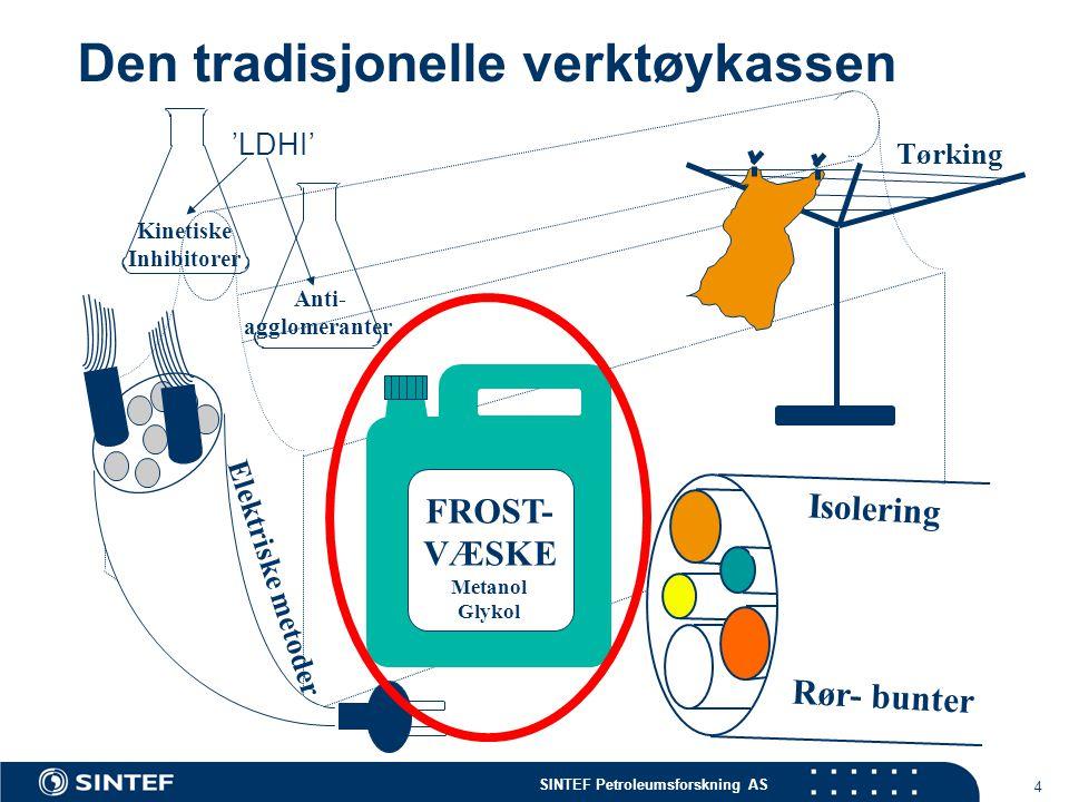 SINTEF Petroleumsforskning AS 15 SATURN Cold Flow-teknologi Demonstrasjonsprogram, 2008-2011 Partnere: BP, StatoilHydro, Forskningsrådet