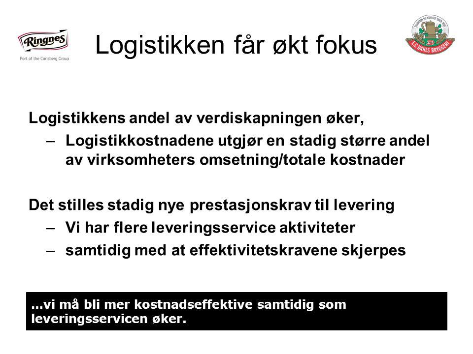 Logistikken får økt fokus Logistikkens andel av verdiskapningen øker, –Logistikkostnadene utgjør en stadig større andel av virksomheters omsetning/totale kostnader Det stilles stadig nye prestasjonskrav til levering –Vi har flere leveringsservice aktiviteter –samtidig med at effektivitetskravene skjerpes …vi må bli mer kostnadseffektive samtidig som leveringsservicen øker.