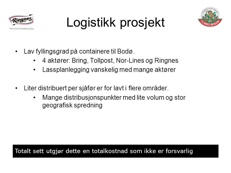 Logistikk prosjekt •Lav fyllingsgrad på containere til Bodø.
