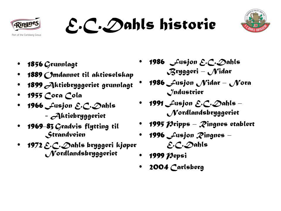 E.C.Dahls historie •1856 Grunnlagt •1889 Omdannet til aktieselskap •1899 Aktiebryggeriet grunnlagt •1955 Coca Cola •1966 Fusjon E.C.Dahls - Aktiebryggeriet •1969–83 Gradvis flytting til Strandveien •1972 E.C.Dahls bryggeri kjøper Nordlandsbryggeriet •1986 Fusjon E.C.Dahls Bryggeri – Nidar •1986 Fusjon Nidar – Nora Industrier •1991 Fusjon E.C.Dahls – Nordlandsbryggeriet •1995 Pripps – Ringnes etablert •1996 Fusjon Ringnes – E.C.Dahls •1999 Pepsi •2004 Carlsberg