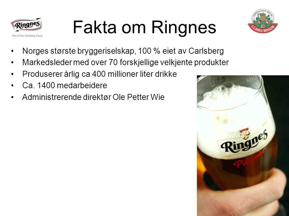 Fakta om Ringnes •Norges største bryggeriselskap, 100 % eiet av Carlsberg •Markedsleder med over 70 forskjellige velkjente produkter •Produserer årlig ca 400 millioner liter drikke •Ca.