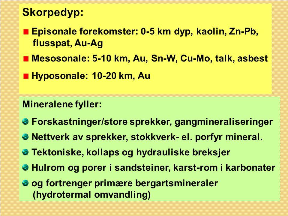 Skorpedyp: Episonale forekomster: 0-5 km dyp, kaolin, Zn-Pb, flusspat, Au-Ag Mesosonale: 5-10 km, Au, Sn-W, Cu-Mo, talk, asbest Hyposonale: 10-20 km,