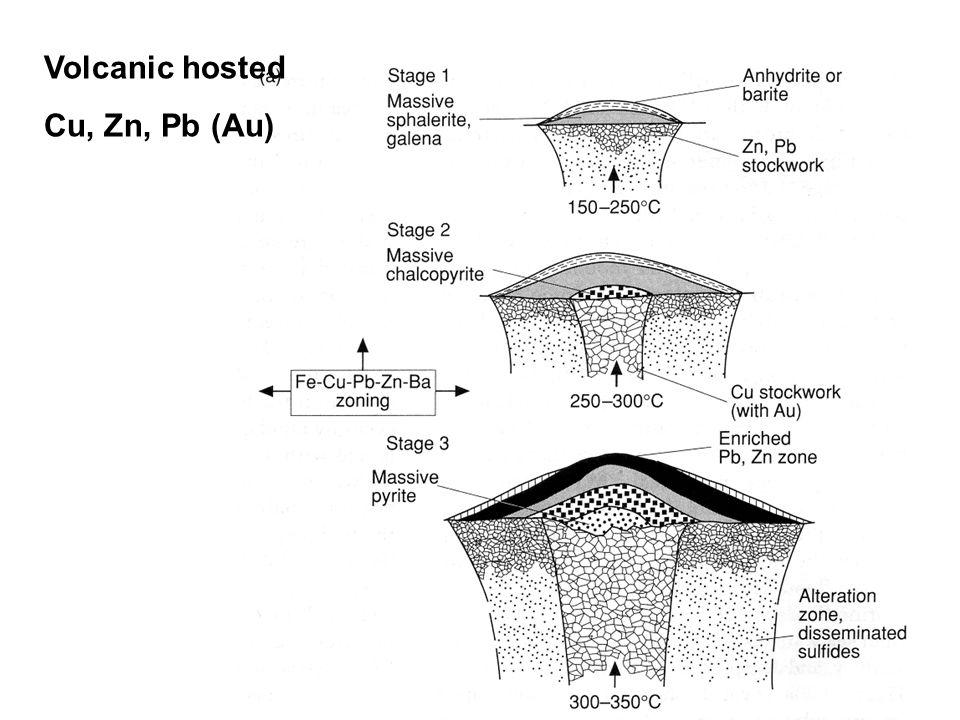 Volcanic hosted Cu, Zn, Pb (Au)