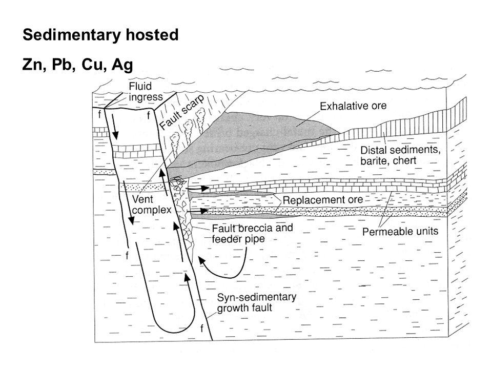 Sedimentary hosted Zn, Pb, Cu, Ag