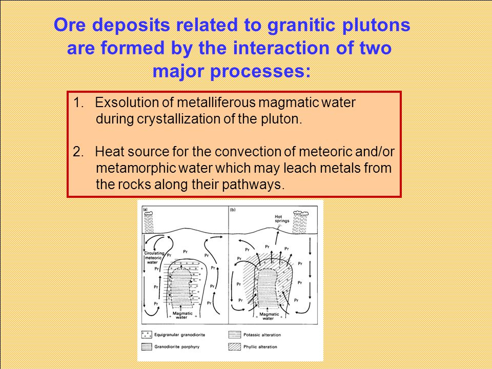 Ore deposits related to granitic plutons are formed by the interaction of two major processes: 1. Exsolution of metalliferous magmatic water during cr