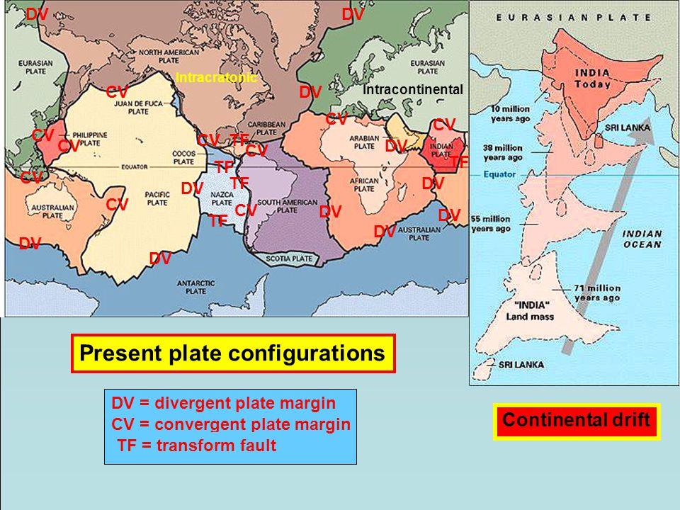 Continental drift Present plate configurations DV = divergent plate margin CV = convergent plate margin TF = transform fault DV CV TF DV TF Intraconti