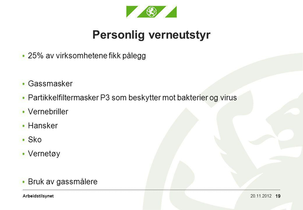 Arbeidstilsynet Personlig verneutstyr • 25% av virksomhetene fikk pålegg • Gassmasker • Partikkelfiltermasker P3 som beskytter mot bakterier og virus • Vernebriller • Hansker • Sko • Vernetøy • Bruk av gassmålere 20.11.2012 19
