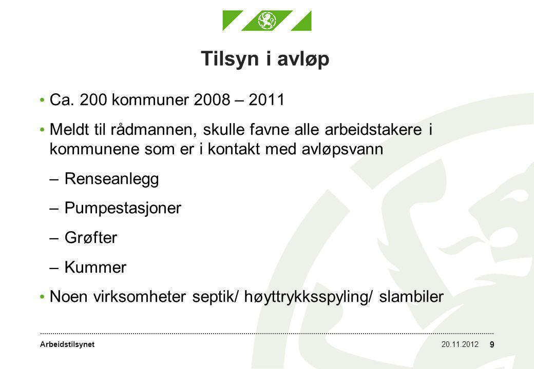 Arbeidstilsynet20.11.2012 9 Tilsyn i avløp • Ca.