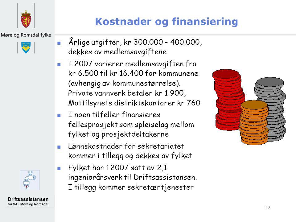 Driftsassistansen for VA i Møre og Romsdal 12 Kostnader og finansiering Årlige utgifter, kr 300.000 – 400.000, dekkes av medlemsavgiftene I 2007 varierer medlemsavgiften fra kr 6.500 til kr 16.400 for kommunene (avhengig av kommunestørrelse).