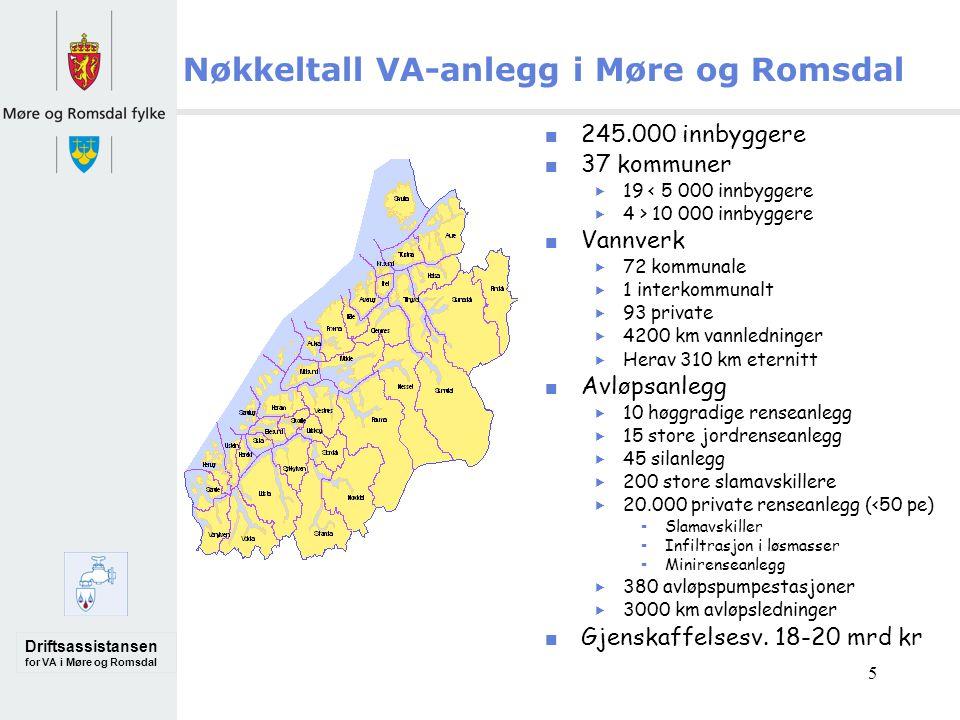 Driftsassistansen for VA i Møre og Romsdal 5 Nøkkeltall VA-anlegg i Møre og Romsdal 245.000 innbyggere 37 kommuner  19 < 5 000 innbyggere  4 > 10 000 innbyggere Vannverk  72 kommunale  1 interkommunalt  93 private  4200 km vannledninger  Herav 310 km eternitt Avløpsanlegg  10 høggradige renseanlegg  15 store jordrenseanlegg  45 silanlegg  200 store slamavskillere  20.000 private renseanlegg (<50 pe)   Slamavskiller  Infiltrasjon i løsmasser  Minirenseanlegg  380 avløpspumpestasjoner  3000 km avløpsledninger Gjenskaffelsesv.