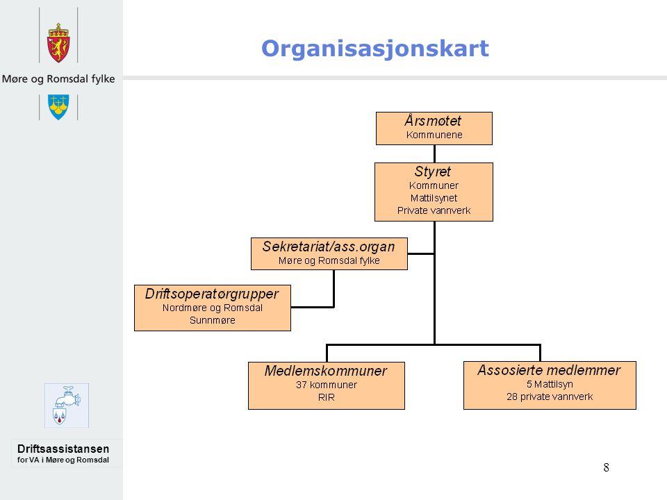 Driftsassistansen for VA i Møre og Romsdal 8 Organisasjonskart