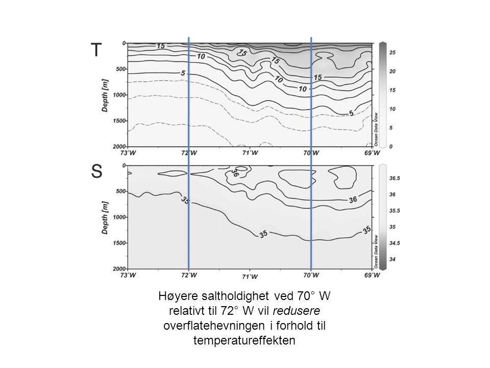 Høyere saltholdighet ved 70° W relativt til 72° W vil redusere overflatehevningen i forhold til temperatureffekten