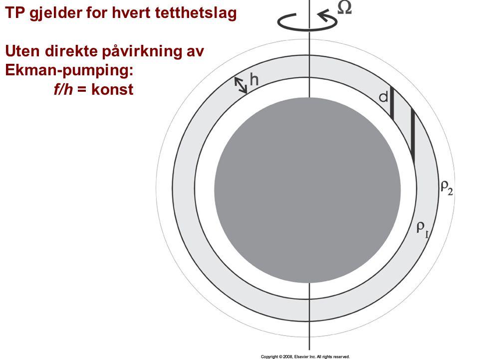TP gjelder for hvert tetthetslag Uten direkte påvirkning av Ekman-pumping: x f/h = konst