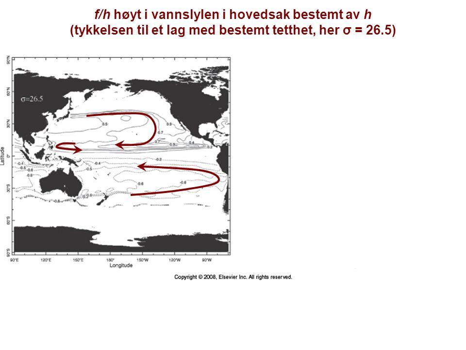 f/h høyt i vannslylen i hovedsak bestemt av h (tykkelsen til et lag med bestemt tetthet, her σ = 26.5)
