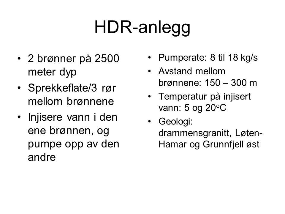 HDR-anlegg •2 brønner på 2500 meter dyp •Sprekkeflate/3 rør mellom brønnene •Injisere vann i den ene brønnen, og pumpe opp av den andre •Pumperate: 8 til 18 kg/s •Avstand mellom brønnene: 150 – 300 m •Temperatur på injisert vann: 5 og 20 o C •Geologi: drammensgranitt, Løten- Hamar og Grunnfjell øst