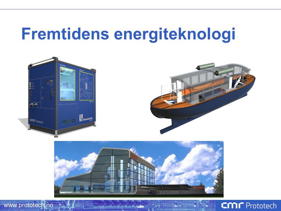 Fremtidens energiteknologi