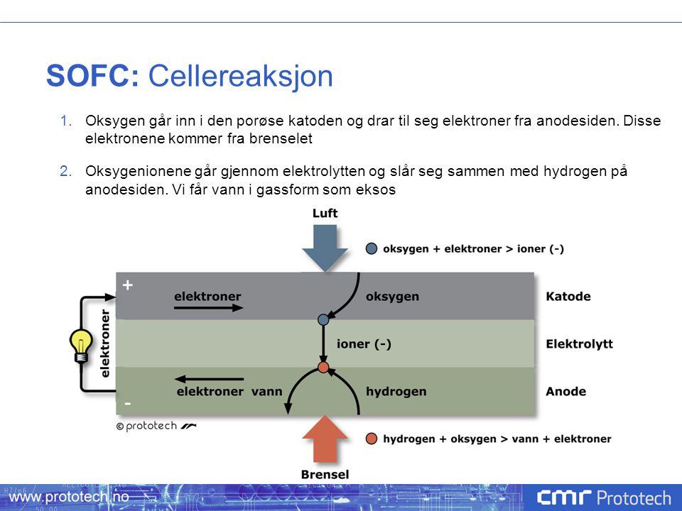 SOFC: Cellereaksjon 1.Oksygen går inn i den porøse katoden og drar til seg elektroner fra anodesiden. Disse elektronene kommer fra brenselet 2.Oksygen