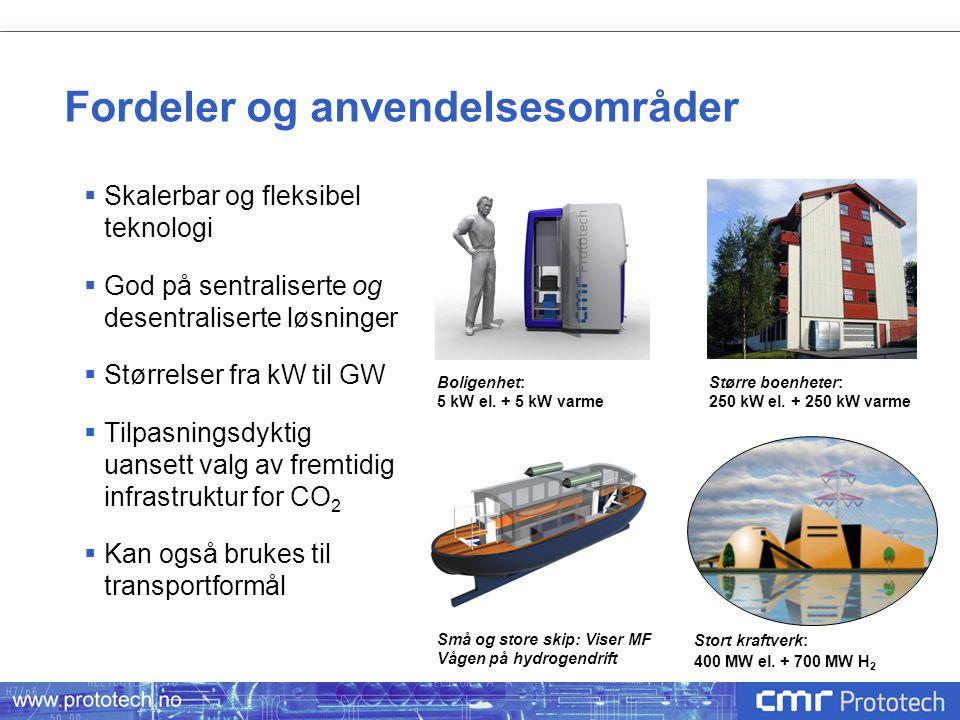 Fordeler og anvendelsesområder  Skalerbar og fleksibel teknologi  God på sentraliserte og desentraliserte løsninger  Størrelser fra kW til GW  Til