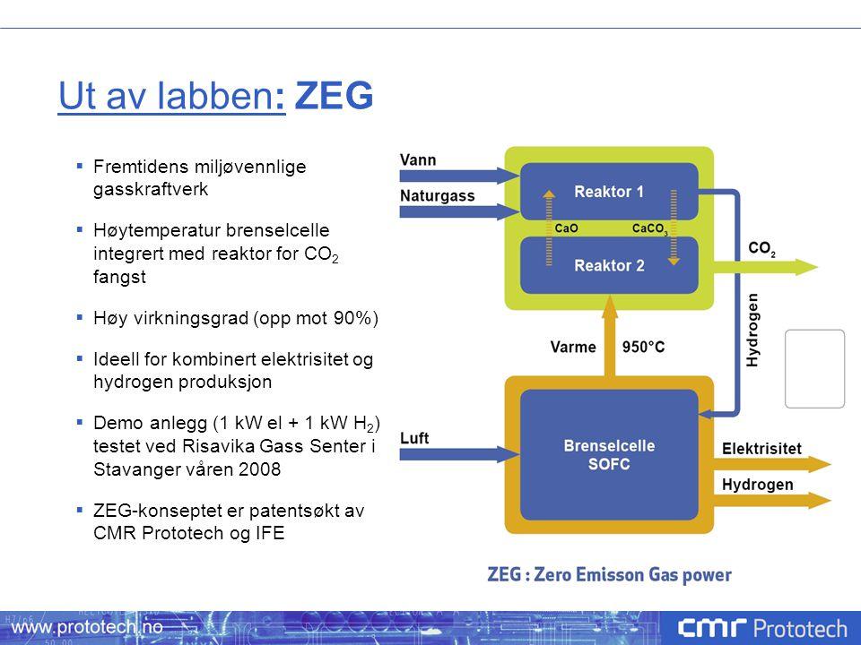 Ut av labben: ZEG  Fremtidens miljøvennlige gasskraftverk  Høytemperatur brenselcelle integrert med reaktor for CO 2 fangst  Høy virkningsgrad (opp