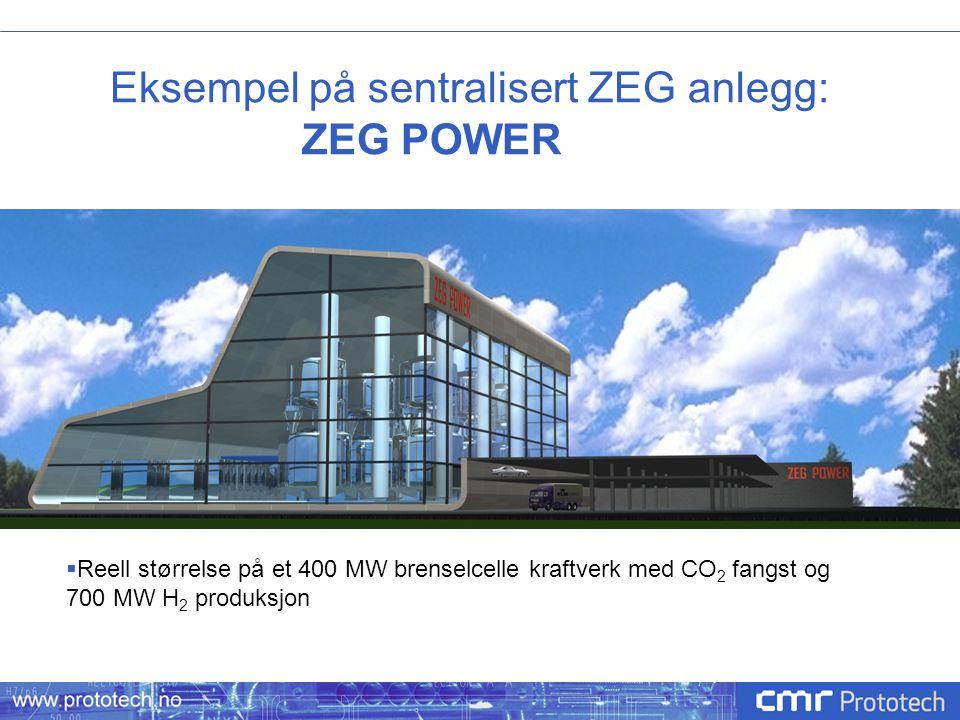 Eksempel på sentralisert ZEG anlegg: ZEG POWER  Reell størrelse på et 400 MW brenselcelle kraftverk med CO 2 fangst og 700 MW H 2 produksjon