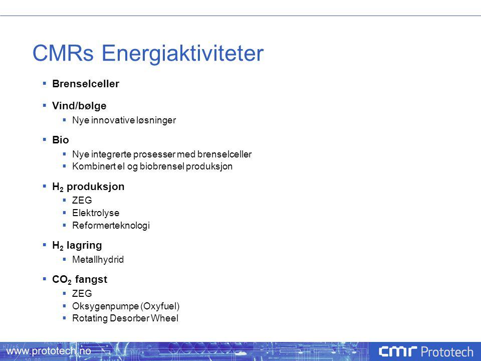 CMRs Energiaktiviteter  Brenselceller  Vind/bølge  Nye innovative løsninger  Bio  Nye integrerte prosesser med brenselceller  Kombinert el og bi