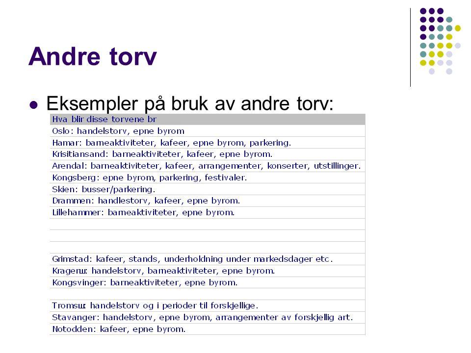 Andre torv  Eksempler på bruk av andre torv: