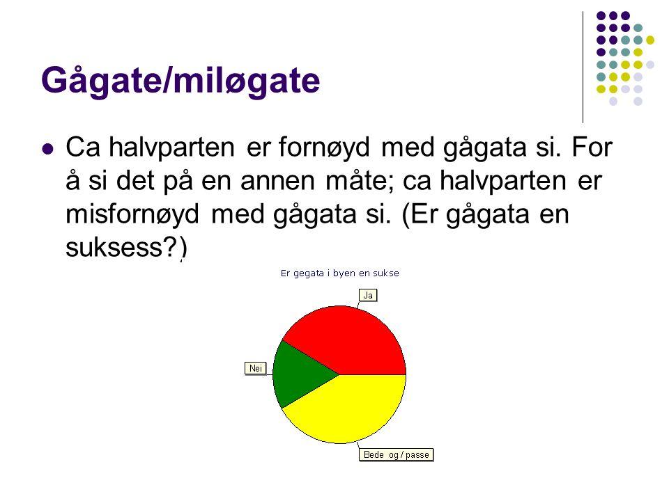 Gågate/miløgate  Ca halvparten er fornøyd med gågata si.
